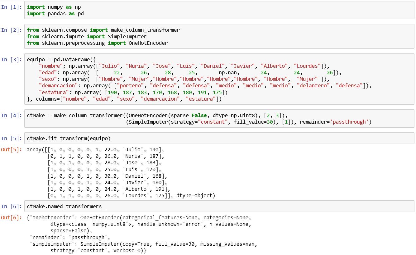 Scikit-learn versión 0.20, más madera para tus PipeLines