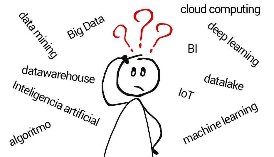 Términos de Big Data cuyo significado debes conocer