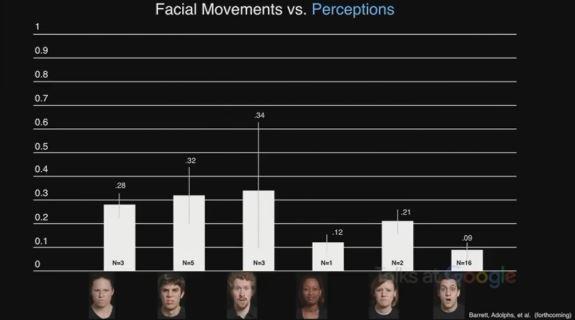 teoría-de-las-emociones-deconstruidas-hacia-las-máquinas-que-detectan-emociones